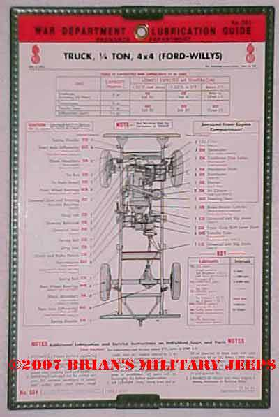 1943 willys jeep wiring harness jeep commando wiring