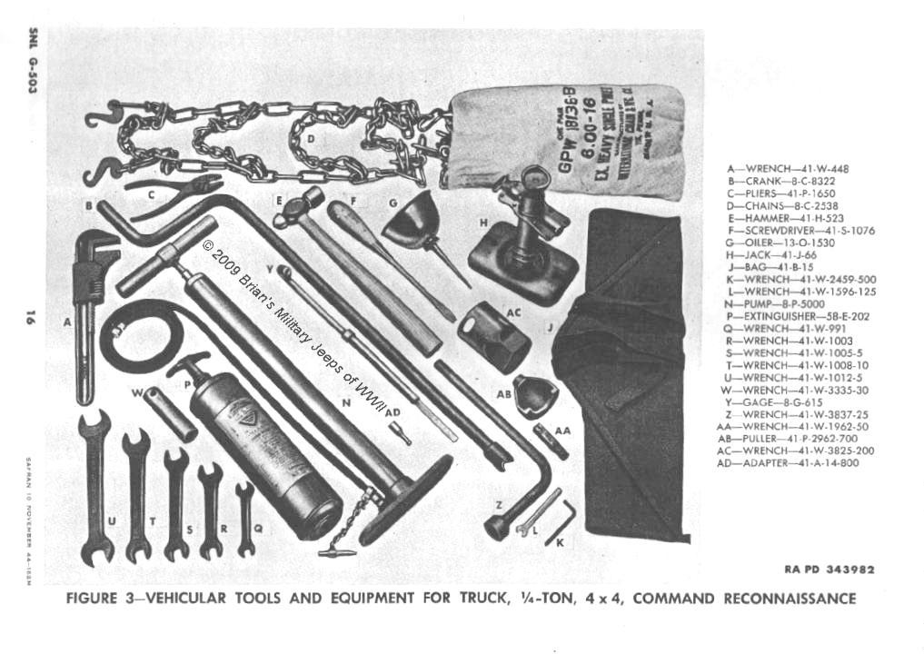Tools for jeep #4