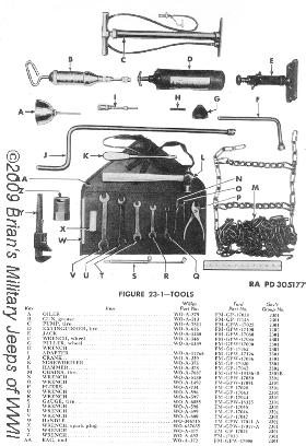 Wiring Diagram 1968 Jeepster  mando likewise Better Car Seats besides Humvee Ignition Wiring Diagram together with Willys Jeepster Wiring Diagram furthermore M1009 Wiring Diagram. on m151a2 wiring diagram