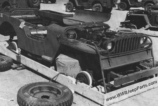 Original Picture of a JEEP SUP - Single Unit Pack - The Jeep in a Crate of World War Two