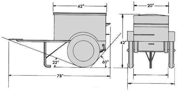 Here is photograph of the K-38 Jeep Trailer Dimensions